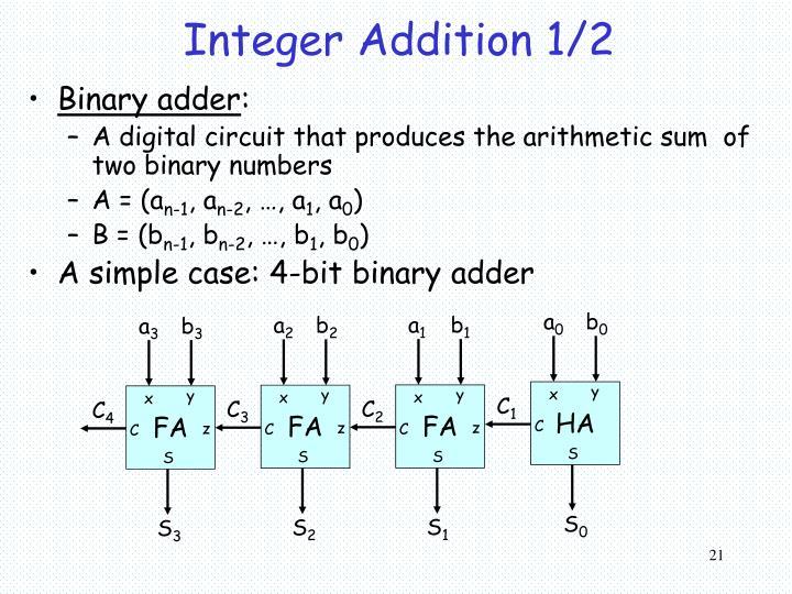 Integer Addition 1/2