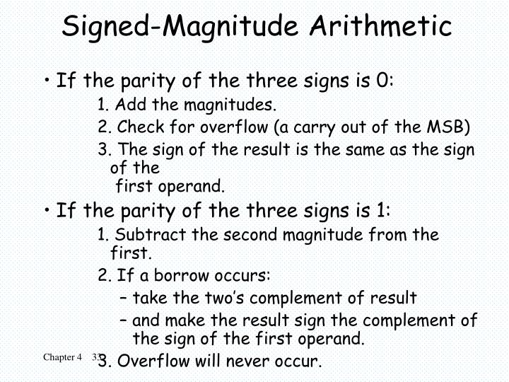 Signed-Magnitude Arithmetic