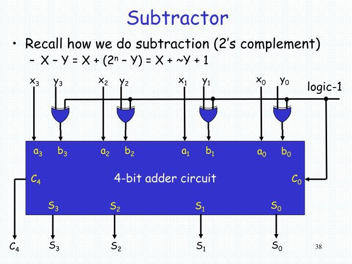 Recall how we do subtraction (2's complement)