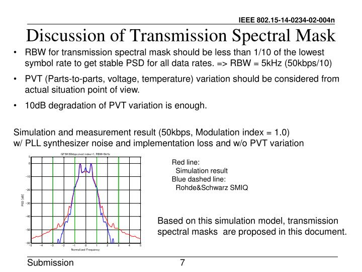 Discussion of Transmission Spectral Mask