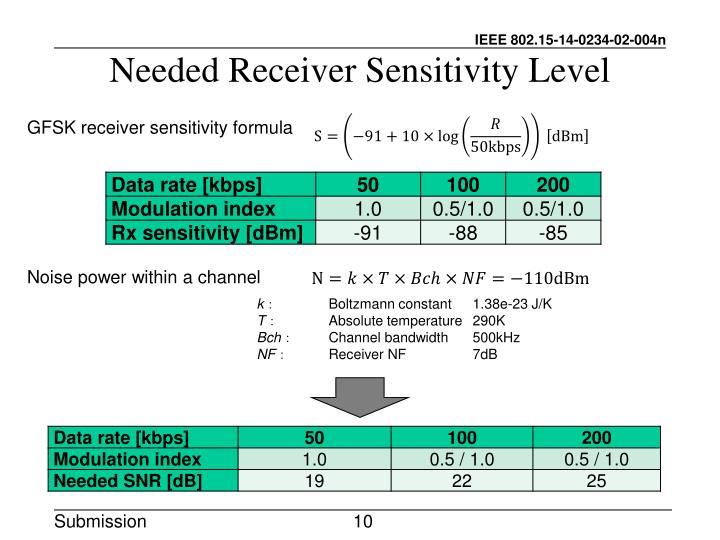 Needed Receiver Sensitivity Level