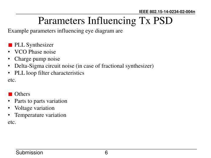 Parameters Influencing