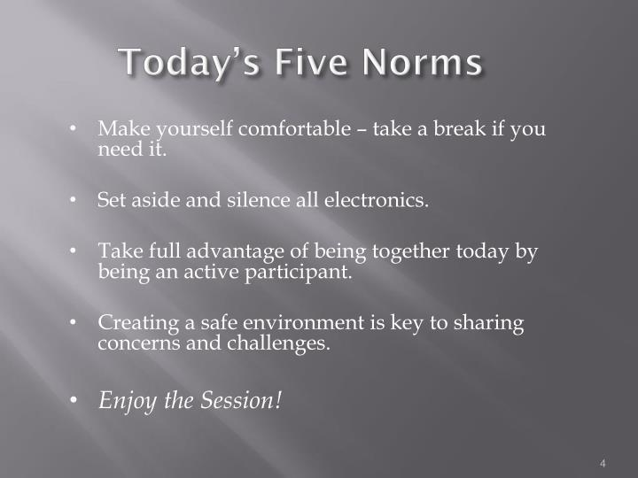 Today's Five Norms