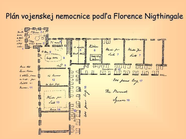 Plán vojenskej nemocnice podľa Florence Nigthingale
