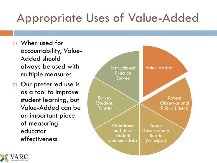 Appropriate Uses of Value-Added