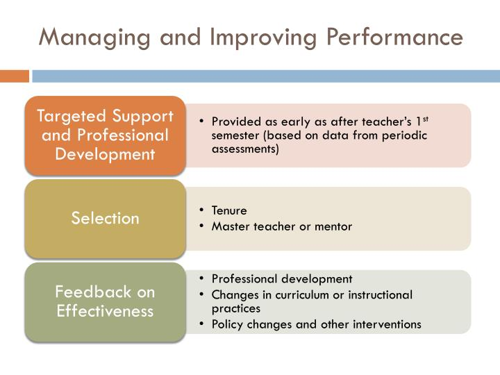 Managing and Improving Performance