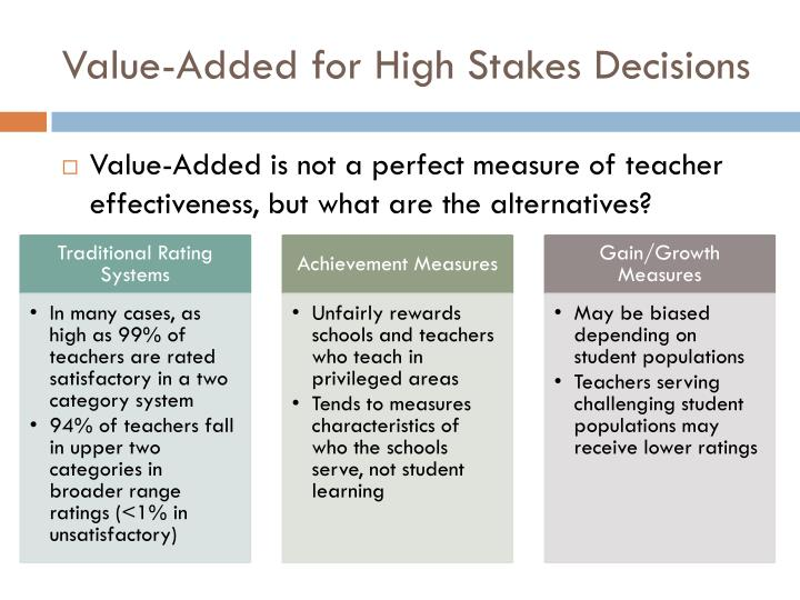 Value-Added for High Stakes Decisions