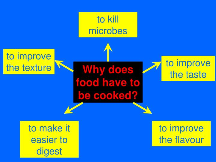 to kill microbes