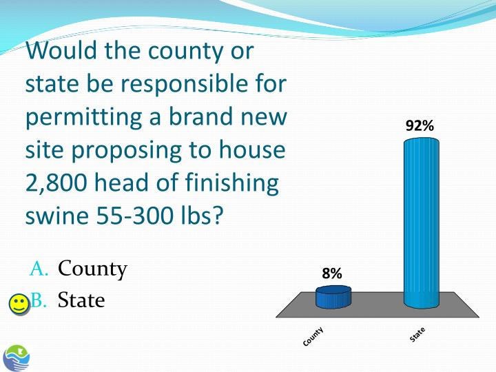 Would the county or state be responsible for permitting a brand new site proposing to house 2,800 head of finishing swine 55-300