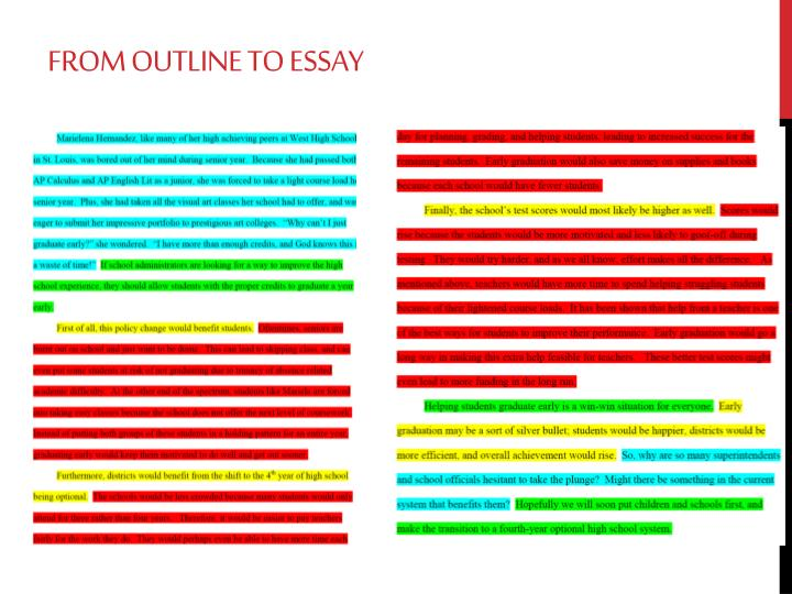 From Outline to Essay