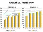growth vs proficiency1