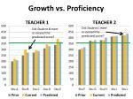 growth vs proficiency2