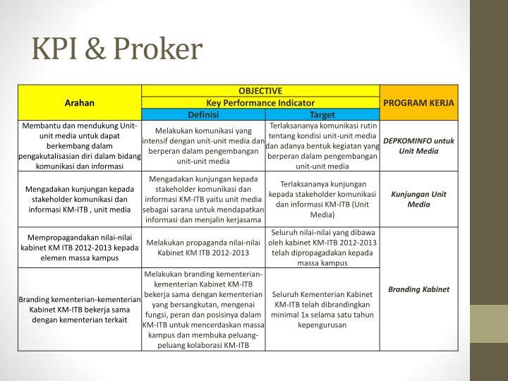 KPI &