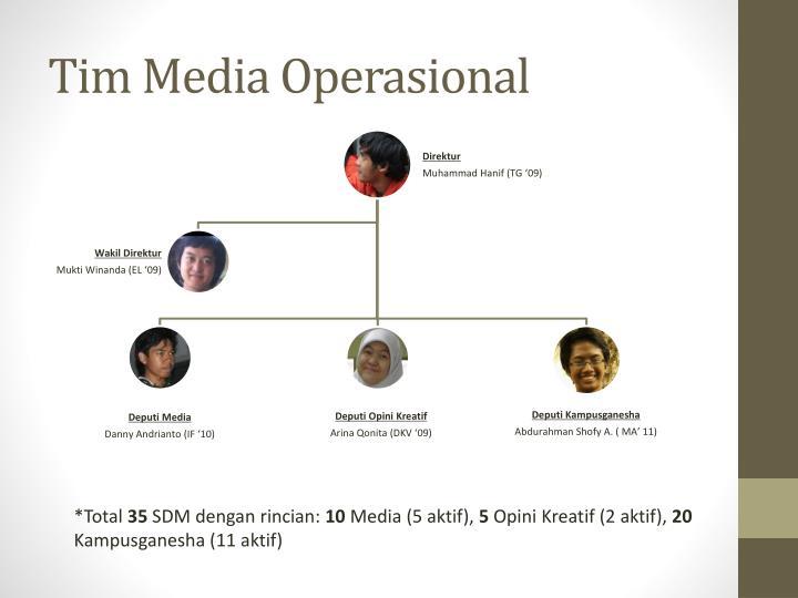 Tim Media