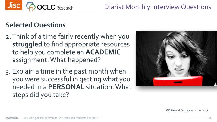 Diarist Monthly Interview Questions