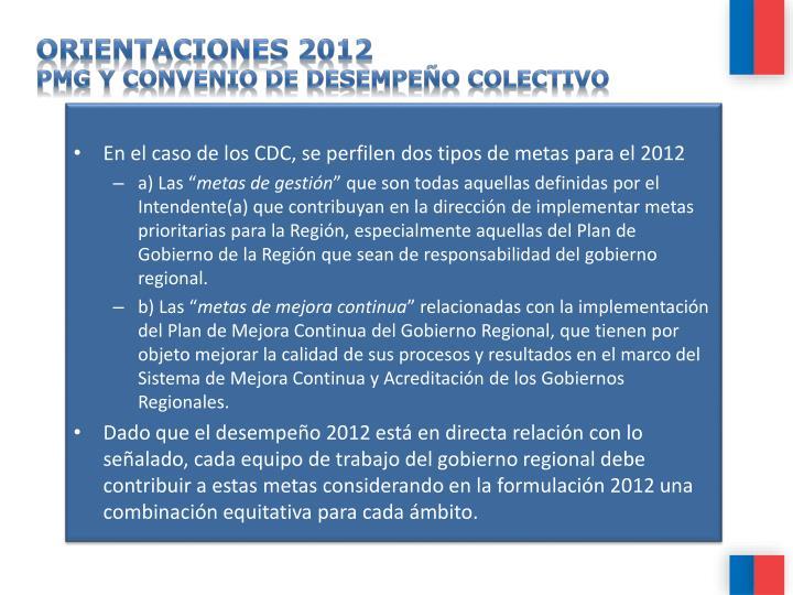 ORIENTACIONES 2012