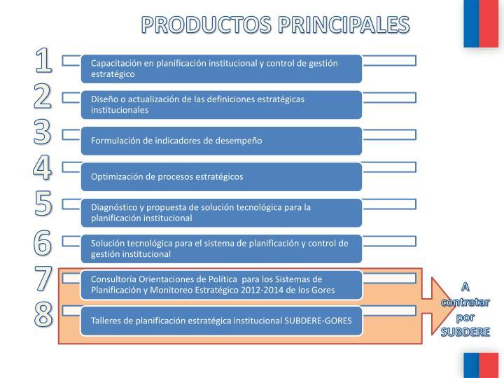 PRODUCTOS PRINCIPALES