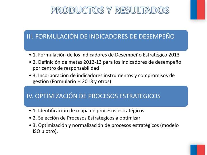 PRODUCTOS Y RESULTADOS