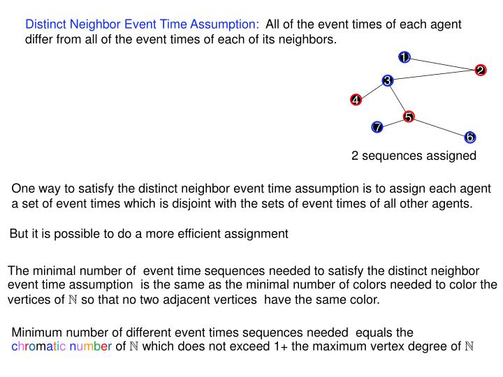 Distinct Neighbor Event Time Assumption: