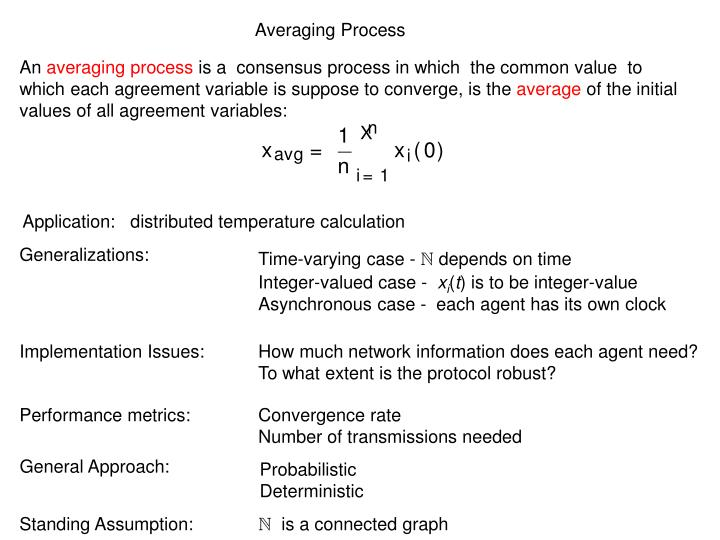 Averaging Process