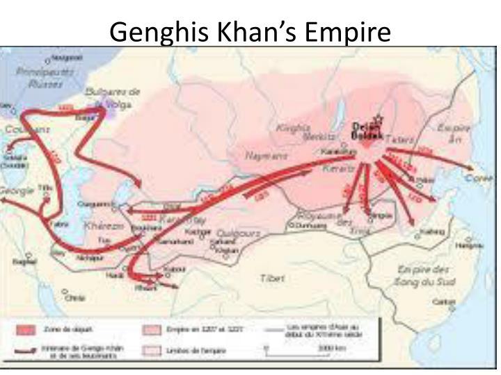 Genghis Khan's Empire