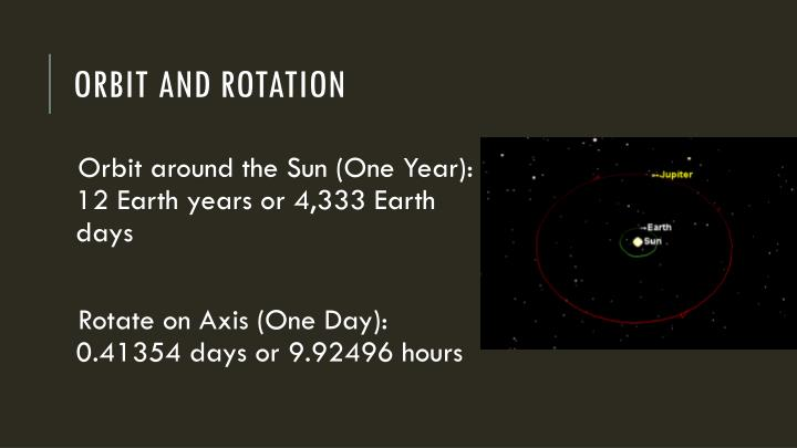 Orbit and Rotation