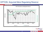 option acquired more regulating reserve