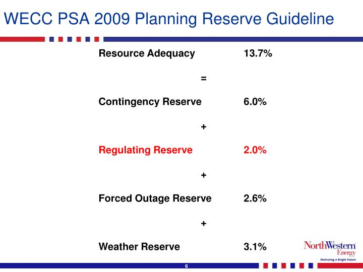WECC PSA 2009 Planning Reserve Guideline