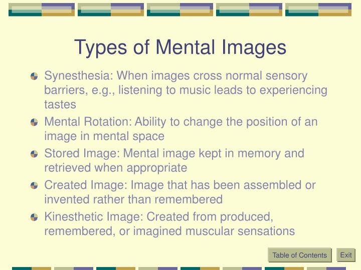 Types of Mental Images