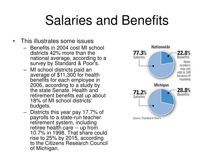 Salaries and Benefits