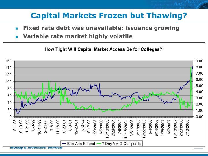 Capital Markets Frozen but Thawing?