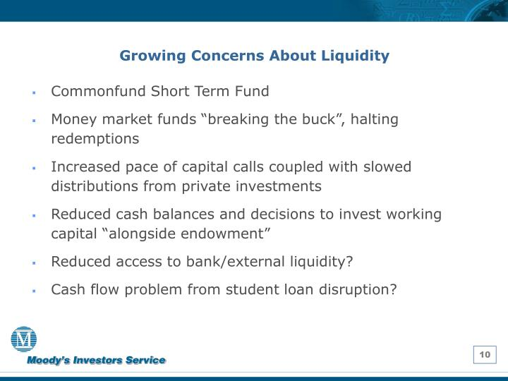 Growing Concerns About Liquidity