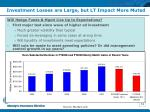 investment losses are large but lt impact more muted