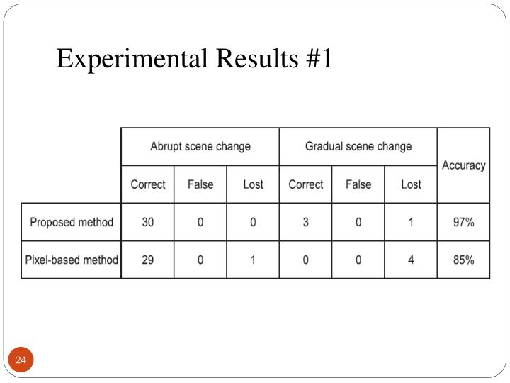 Experimental Results #1