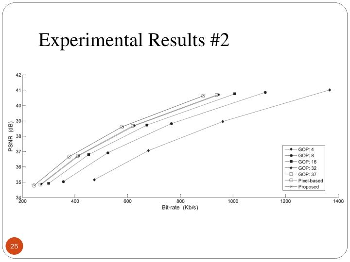 Experimental Results #2
