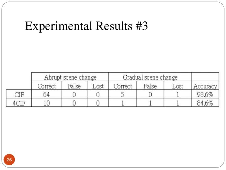 Experimental Results #3