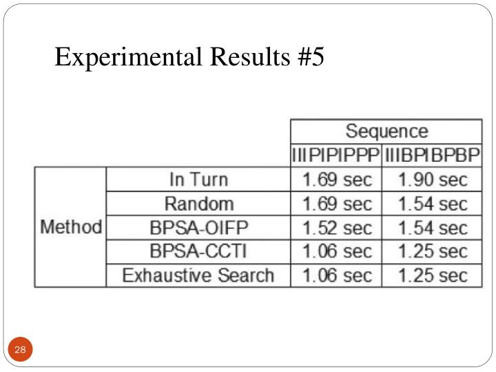 Experimental Results #5