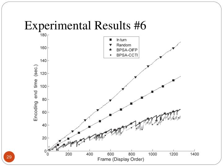 Experimental Results #6