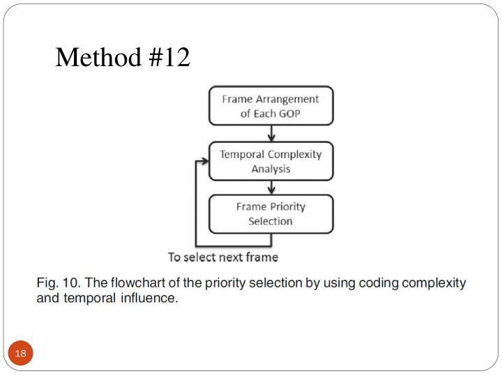 Method #12
