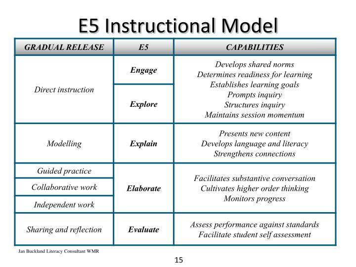 E5 Instructional Model
