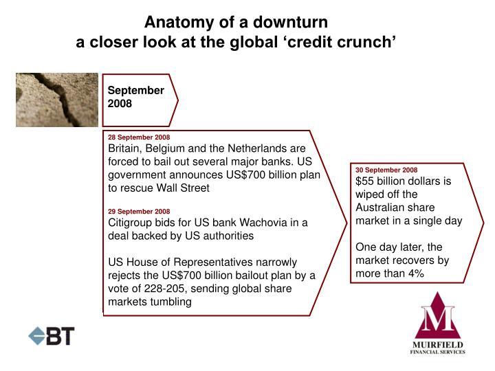 Anatomy of a downturn