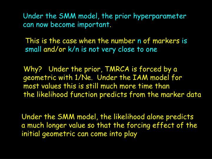 Under the SMM model, the prior hyperparameter