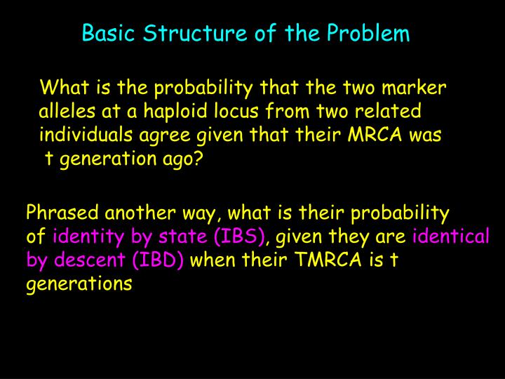 Basic Structure of the Problem