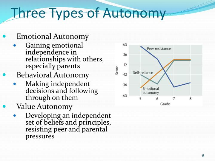 Three Types of Autonomy