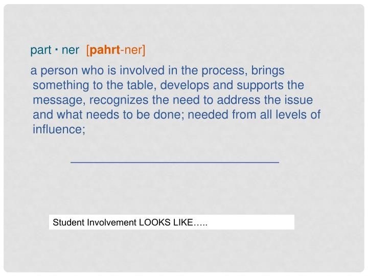 Student Involvement LOOKS LIKE…..
