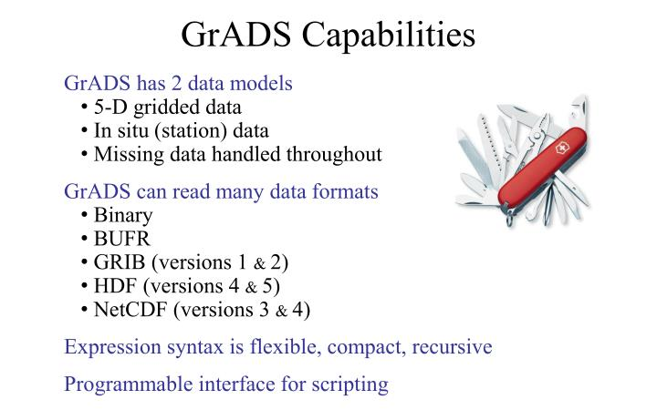 GrADS Capabilities