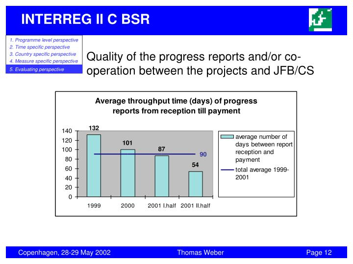 Quality of the progress reports and/or co-