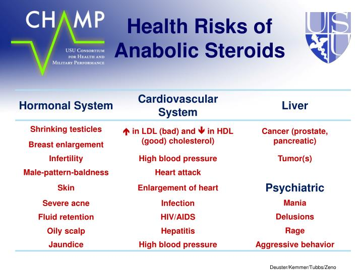Health Risks of