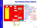 how it works times table 2