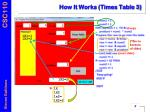how it works times table 3